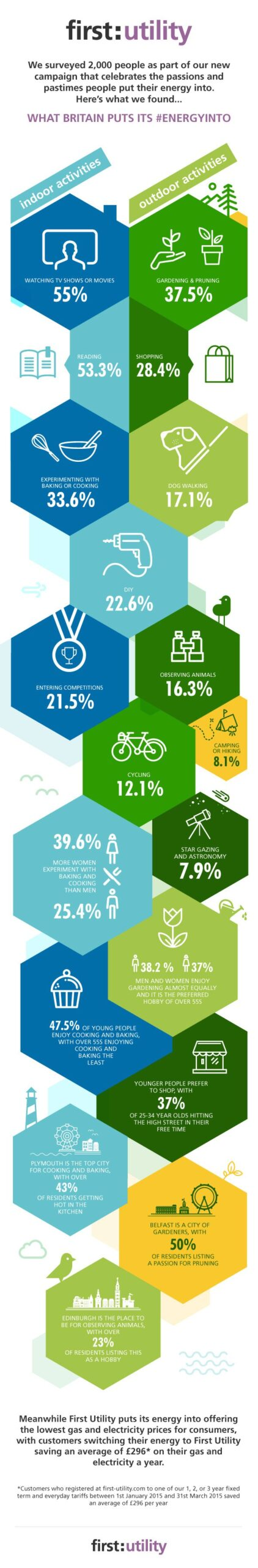 FirstUtility_inforgraphics