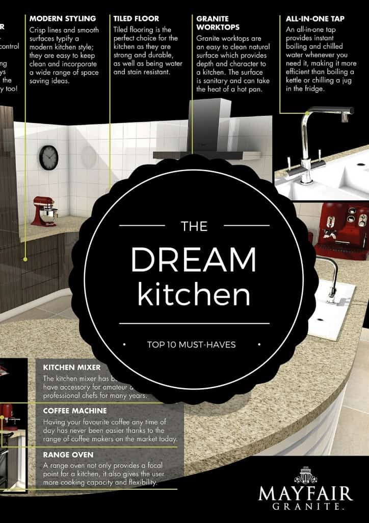 10 must-haves in a dream kitchen