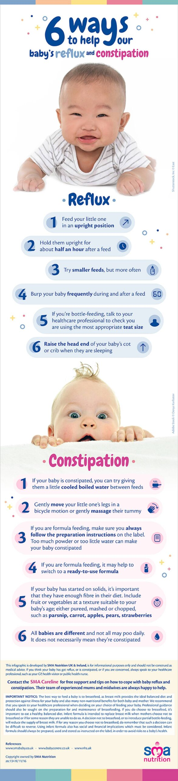Guide to dealing with baby feeding issues reflux and constipation