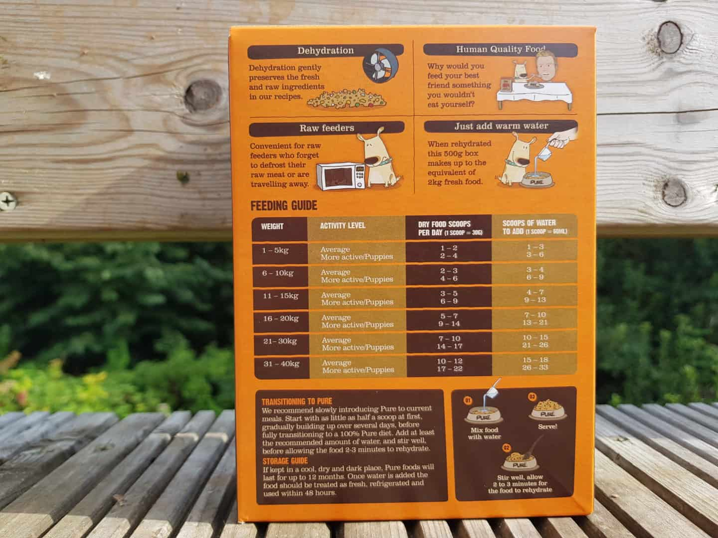 Nutritional information on the back of an orange box of Pure Dog Food